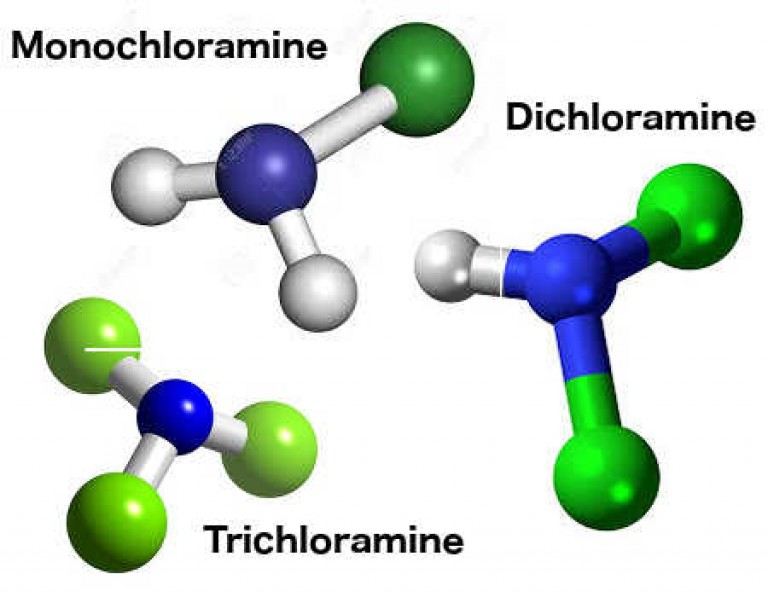 Chloramines 450x350